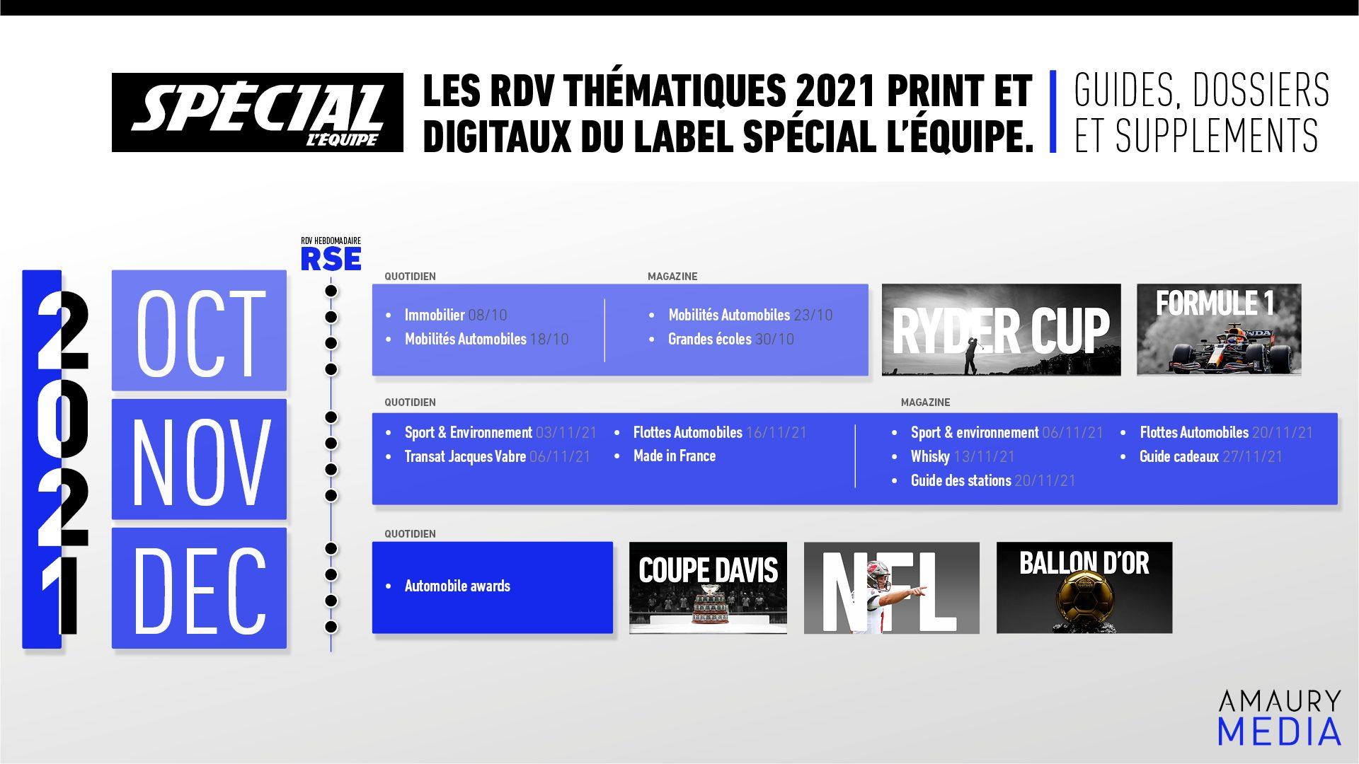 ReprésentationVolumétrique lastTrimestre v1BB 1920x1080 - Label Spécial L'Equipe